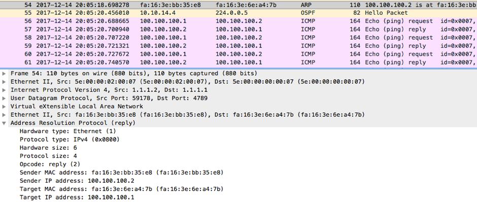 VXLAN with MP-BGP EVPN control plane | Indeni
