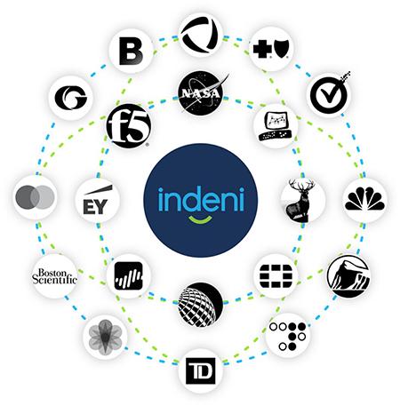 Indeni Ecosystem - firewall security
