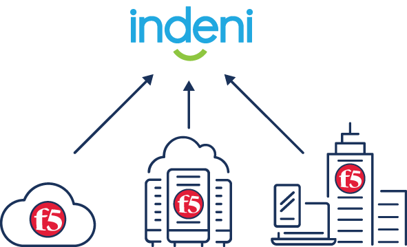Indeni + F5 Security Infrastructure