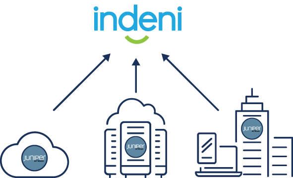 Indeni + Juniper Security Infrastructure