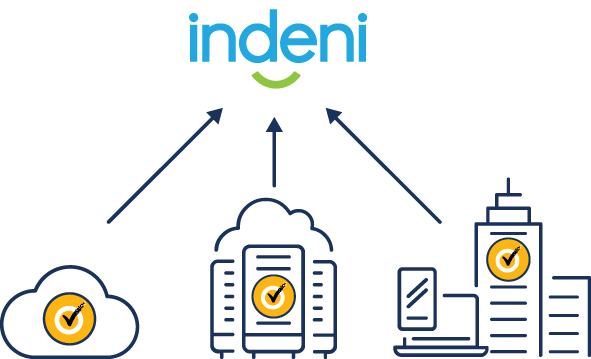 Indeni + Symantec Security Infrastructure