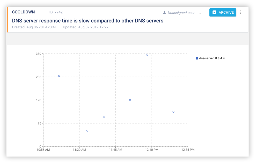 DNS server response time is slow screenshot