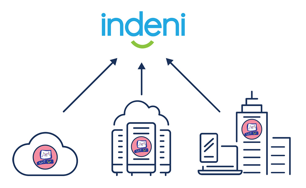 Indeni + Checkpoint security infrastructure