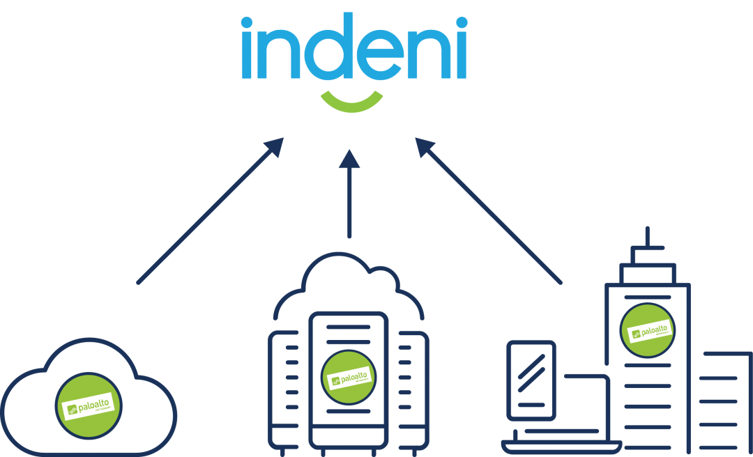 Indeni Palo Alto Networks Security Infrastructure